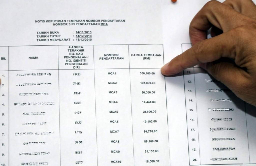 Jpj Plate Number Price Malaysia