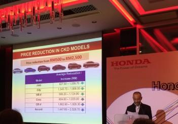 HondaMalaysia2015.JPG2