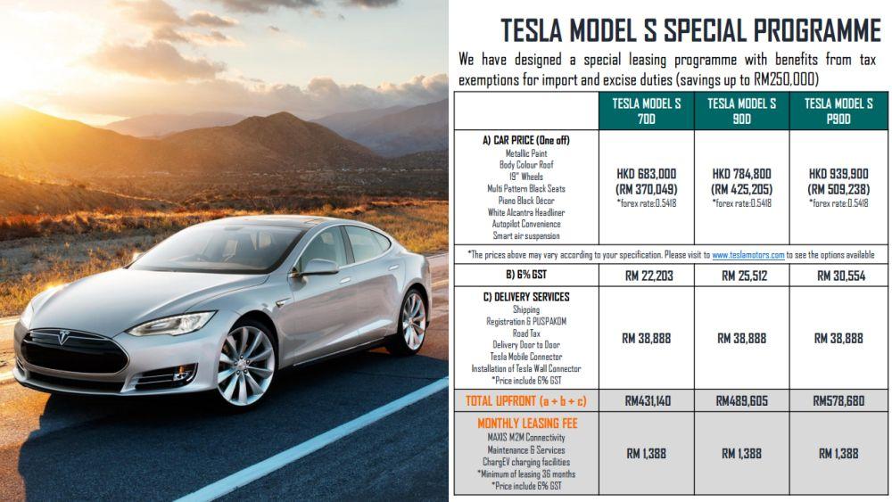 7 answers on Tesla Model S programme | CarSifu