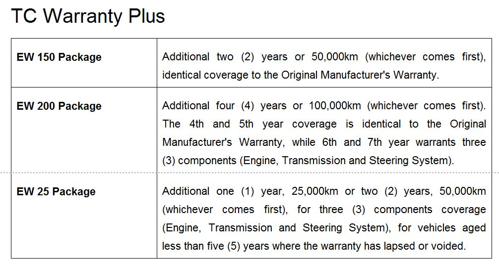 Hello Nissan Owners You Can Extend Warranty With Tc Warranty Plus