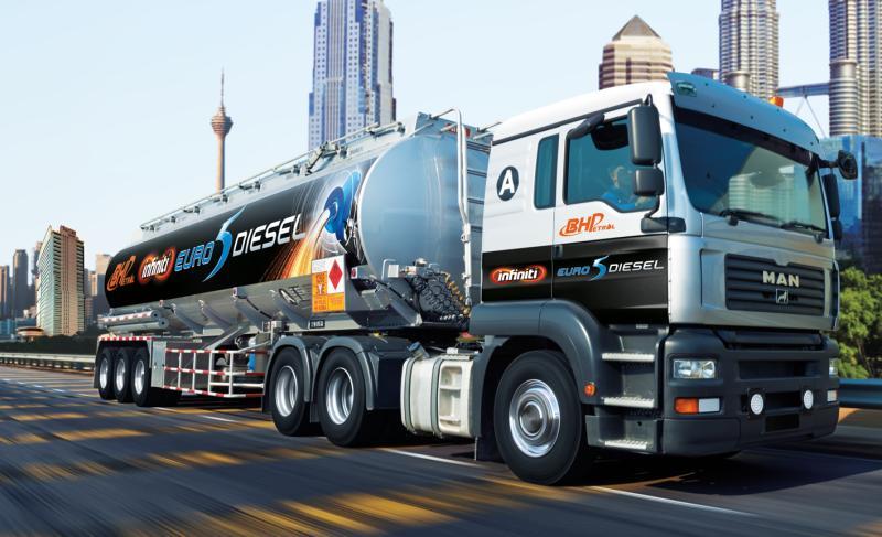Sponsored Unleash The Euro 5 Power With Bhpetrol Carsifu