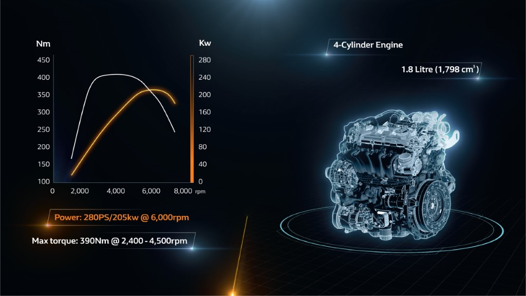 All-New Renault MEGANE R.S._Engine and Performance (Custom)
