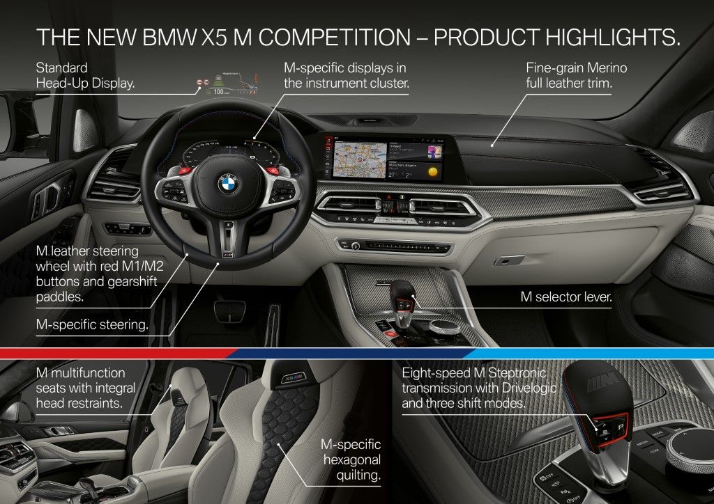 BMW X5 M Competition (6)