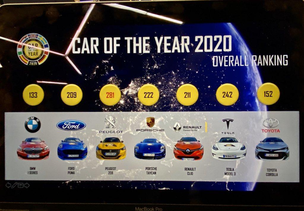 Peugeot 208 named 2020 European Car of the Year | CarSifu