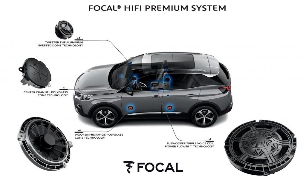 Peugeot 3008 Focal - 01
