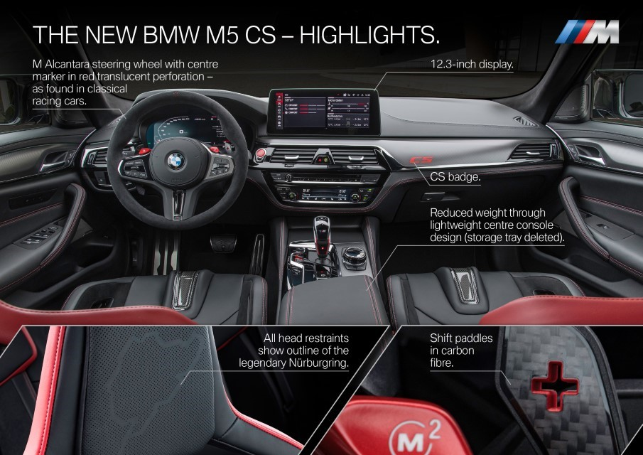 P90411387_highRes_the-new-bmw-m5-cs-hi